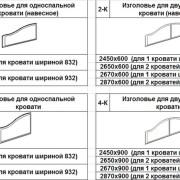 2. Мебель для гостиниц - Серия КЛАССИКА