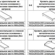 3. Мебель для гостиниц - Серия КЛАССИКА