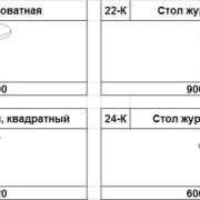 6. Мебель для гостиниц - Серия КЛАССИКА