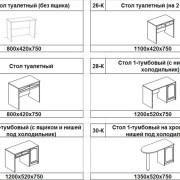 7. Мебель для гостиниц - Серия КЛАССИКА