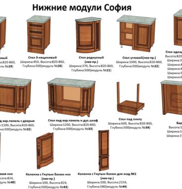 Нижние модули кухни София