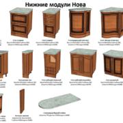 Нижние модули NOVA