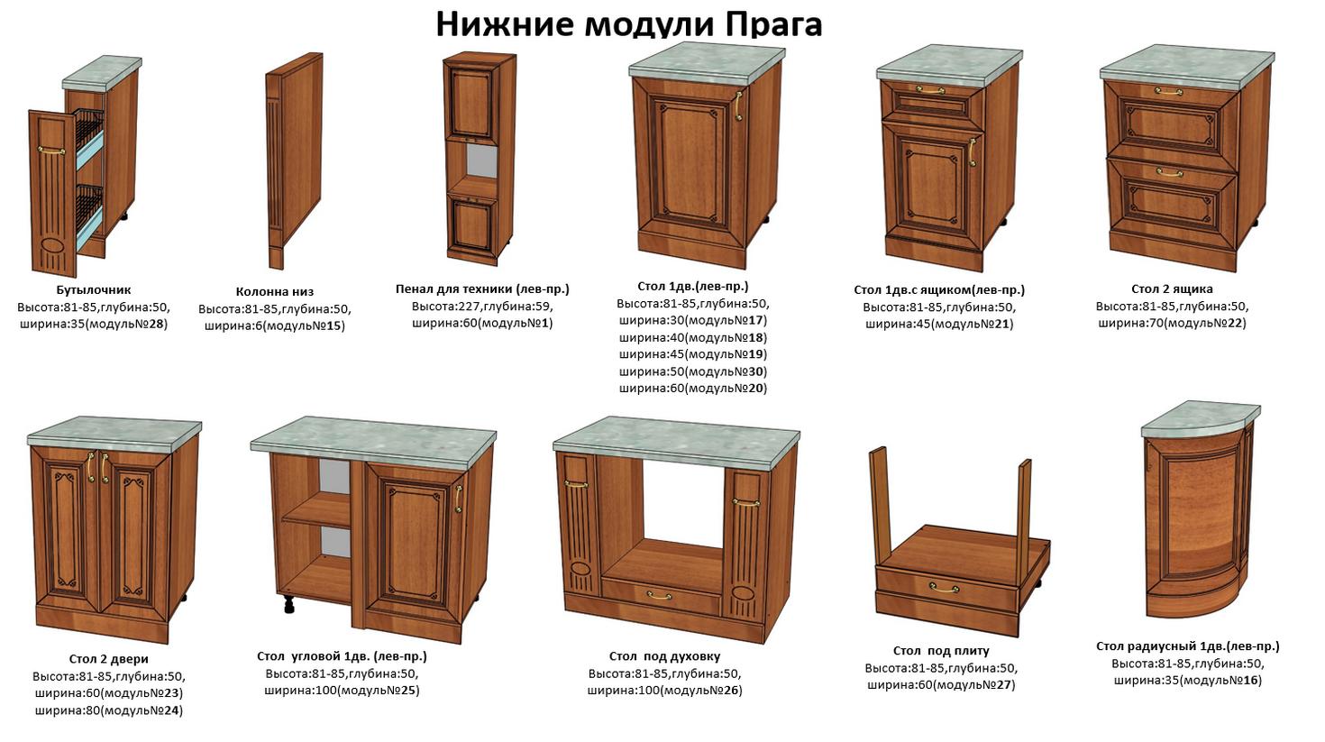 Нижние модули Праги