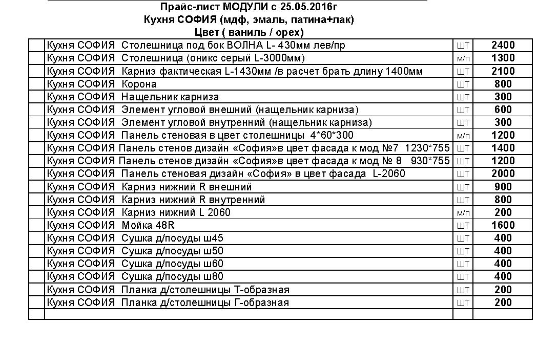 ПРАЙС-ЛИСТ НА МОДУЛИ СОФИЯ с 25.05.2016г.