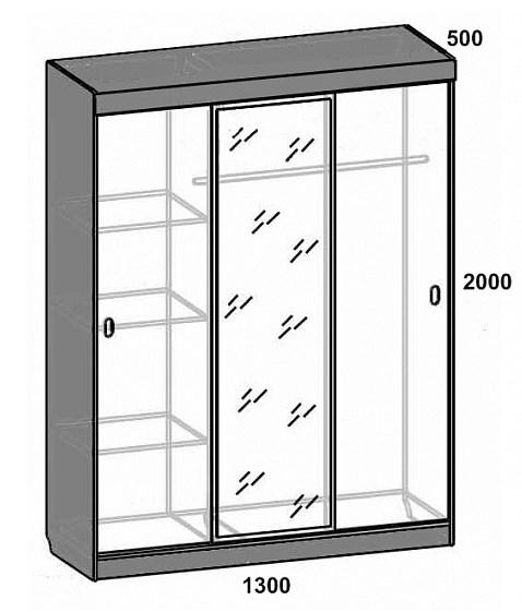 Размеры шкафа-купе бася