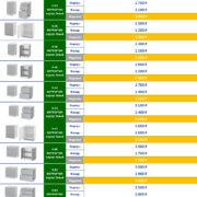 Кухня Аляска цены на модули низ